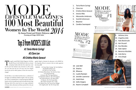 Special Edition-Mode Lifestyle Magazine's 100 Most Beautiful Women In The World 2014 – Pages 14-15