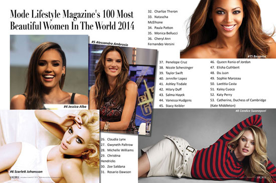 Special Edition-Mode Lifestyle Magazine's 100 Most Beautiful Women In The World 2014 – Pages 18-19